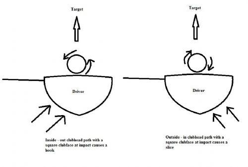 Astro Turf Tee Consumer Size